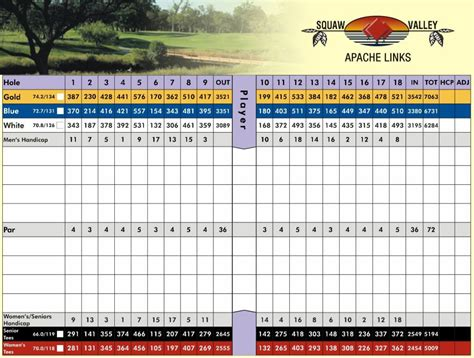 Scorecard - Squaw Valley Golf Course