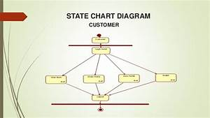 Grocery Management System