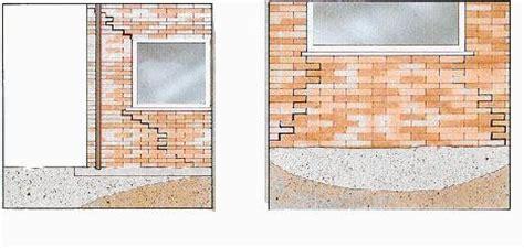 Schuur In Muur Repareren by Oorzaken Van Scheurvorming In Metselwerk En Muren