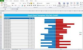 Graph Templates Excel Excel Chart Templates Free Excel Tmp