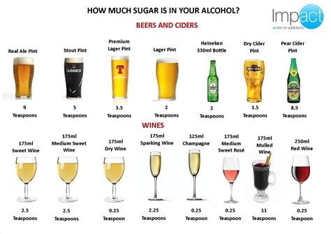 alcohol harm health risks