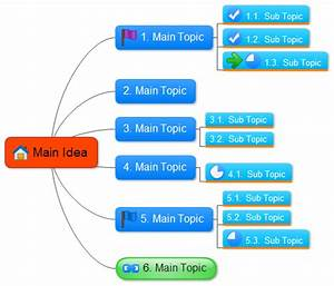 Mind Map  Programa Para Hacer Mapas Conceptuales Gratis