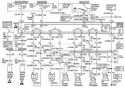 Tahoe Wiring Diagram Somurich