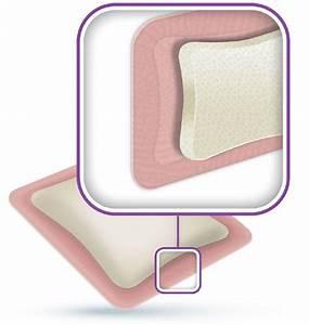Foam Dressing - Wound Care Range