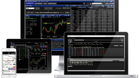 top trading platforms interactive brokers aims for best platform lowest price