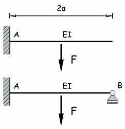 Biegespannung Berechnen : biegebalken einseitig eingespannt metallteile verbinden ~ Themetempest.com Abrechnung