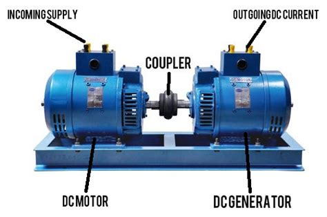Electric Motor Generator by The World Through Electricity Electromagnetism Dc Generator