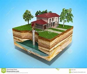 Water Well System The Image Depicts An Underground Aquifer