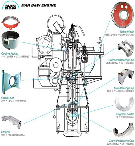 Tae Bok Machinery Co., Ltd