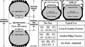 Tractor Tire Sizes Explained Diagram