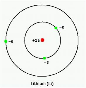 Lithium Atom Diagram Lithium Free Engine Image For User