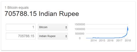This is a continuation of my previous video which compared var. How to buy Bitcoins in India? Is it really worth it - Quora