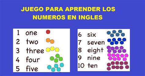 Aprender Numeros En Ingles Pictures To Pin On Pinterest
