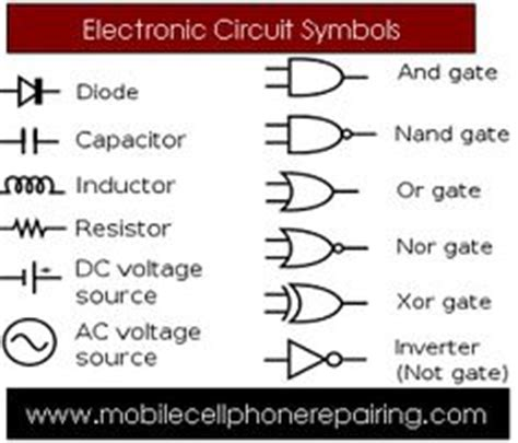 Electrical Engineering Symbols Illustration
