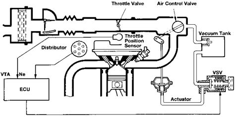 Acoustic Control Induction System
