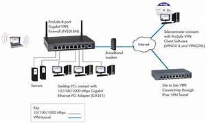 Netgear Fvs318n Prosafe Wireless