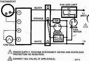 room thermostat wiring diagrams for hvac systems With hvac test wiring
