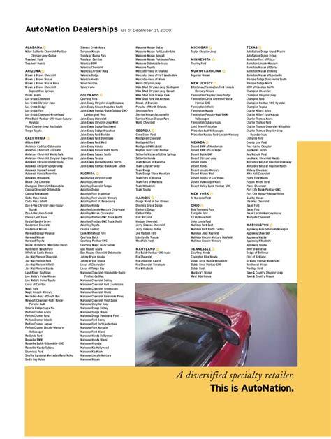 Autonation Nissan Delray by 2000annualreport Auto Nation
