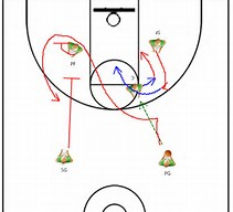 Image result for BASKETBALL COACHING FREE IMAGES
