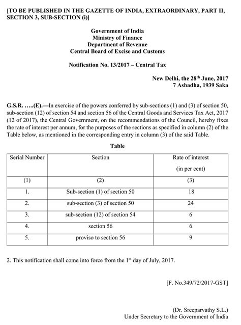 CGST Interest Rates Notified (Notifications 13/2017
