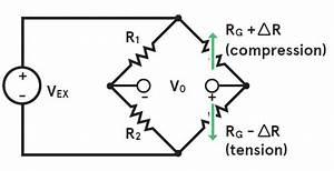 Types Of Pressure Sensor