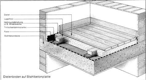 Fußboden Unterkonstruktion Holz by M 246 Glichkeiten F 252 R Den Aufbau Einer Unterkonstruktion