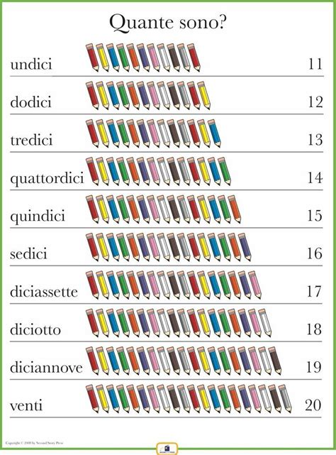 italian numbers   spanish numbers spanish