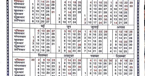 Bihar Government Calendar 2018 Time Table Of Railway Howrah To Yesvantpur Pune Solapur Jalgaon Eastern Nagpur Amravati For Reservation Counter Schedule Programs Zee Tv Today Colombo Station