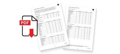 abnehmen ohne kohlenhydrate plan die 55 besten lebensmittel zum abnehmen inkl pdf nu3