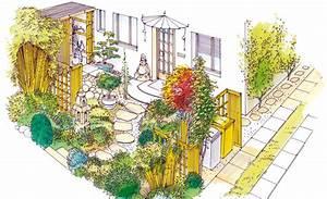 vorgarten planung anlage selbstde With garten planen mit balkon wäschetrockner zum hängen