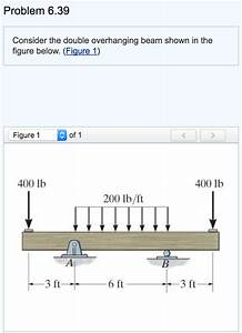 Solved  A   Draw The Shear Diagram For The Beam  B   Draw