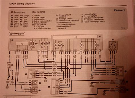 Peugeot 807 Wiring Diagram by Peugeot 407sw Fogl Typical Wiring Diagram Flickr