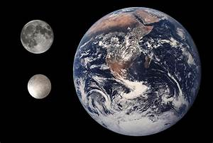 File:Eris, Earth & Moon size comparison.png - Wikimedia ...