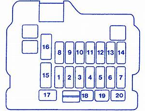 Mitsubishi Diamante 2010 Front Engine Fuse Box  Block Circuit Breaker Diagram  U00bb Carfusebox