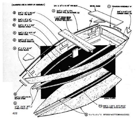 rowboat boat plans  designs instant  access