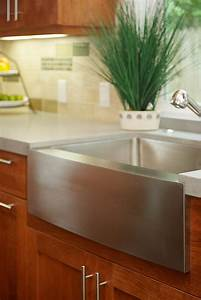Farmhouse Kitchen Sink With Apron Most Popular Home Design