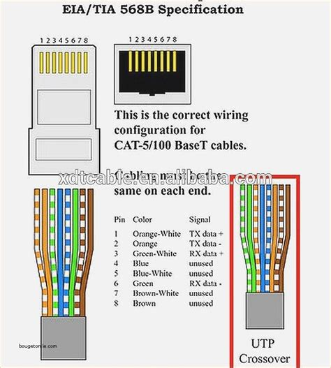 Wiring Termination And Diagram Rj11 Rj45 by Rj11 Wiring Diagram Using Cat5 Lovely Using Rj11 Cat5