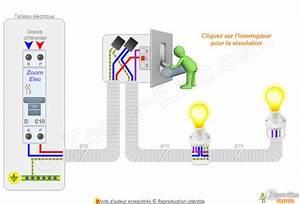 Cabler Un Va Et Vient : cablage eclairage quipement de maison ~ Voncanada.com Idées de Décoration