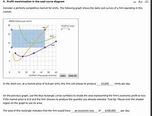 34 Profit Maximization In The Cost Curve Diagram