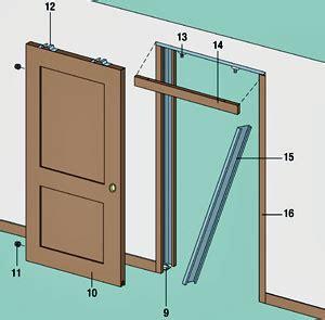 fixer une cuisine sur du placo une cloison sur ossature et sa porte à galandage