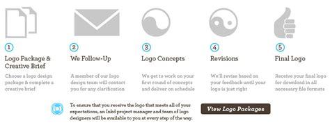 affordable professional logo design branding inkd