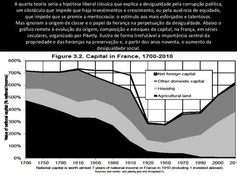 bred si鑒e social apresentação da nota sobre desigualdade social 2017