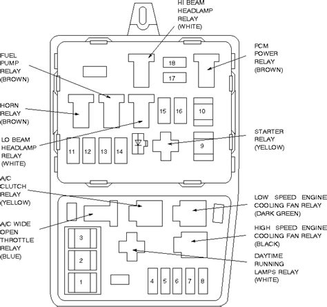 2000 Contour Fuse Diagram by Diagram Of 1996 Ford Contour Engine Downloaddescargar