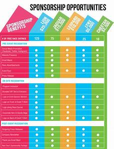sponsorship marketing plan template - love this sponsorship chart both the design and the