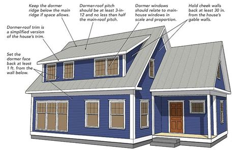 shed dormer       add space