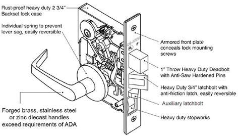 parts of a door knob door latch parts parts door latch small claw