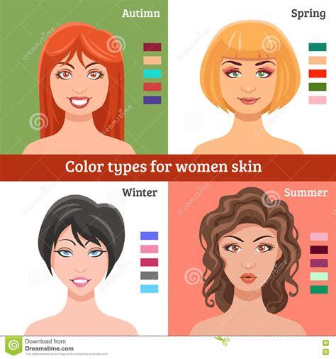 Best Acne Concealer Makeup