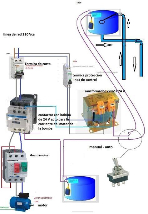 solucionado instalacion de guardamotor y contactor bomba de agua electricidad del hogar