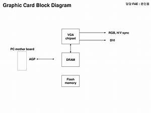 Alpine Cde 121 Wiring Diagram