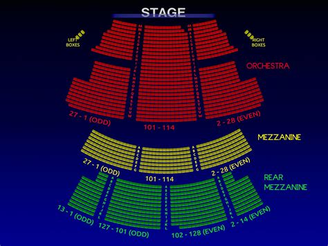 majestic theatre phantom broadway seating charts history broadway scene